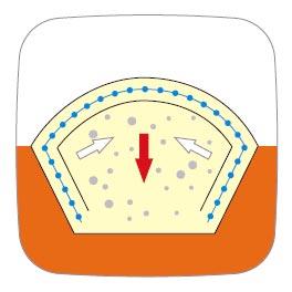 Выравнивание осадки и стабилизация дамб